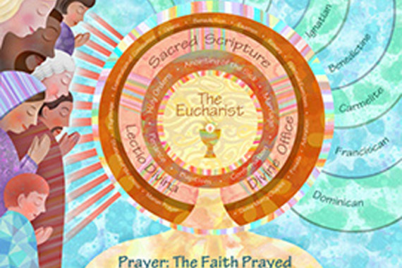 PRAYER: THE FAITH PRAYED
